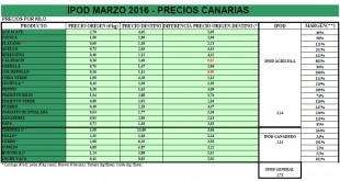IPOD MARZO'16