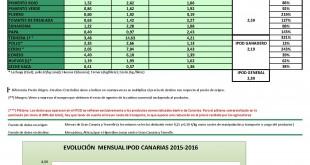 ipod-canarias-08-16