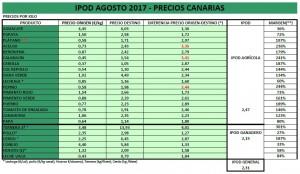 IPOD agosto 2017