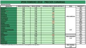 IPOD 02.18